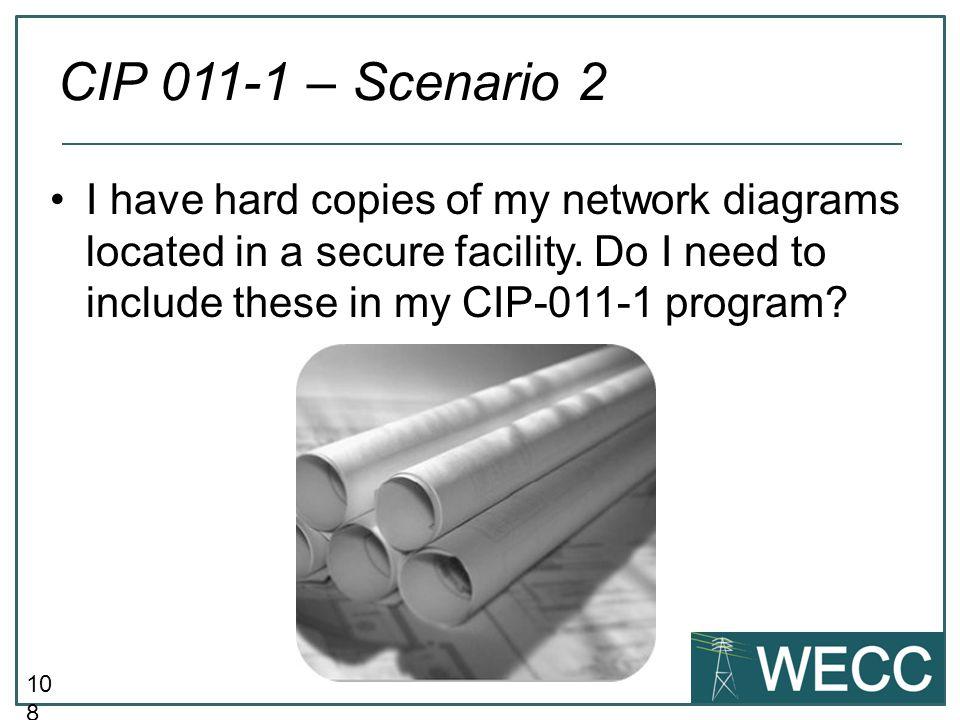 CIP 011-1 – Scenario 2 I have hard copies of my network diagrams located in a secure facility.