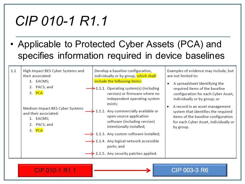 CIP 010-1 R1.1 Applicable to Protected Cyber Assets (PCA) and specifies information required in device baselines.