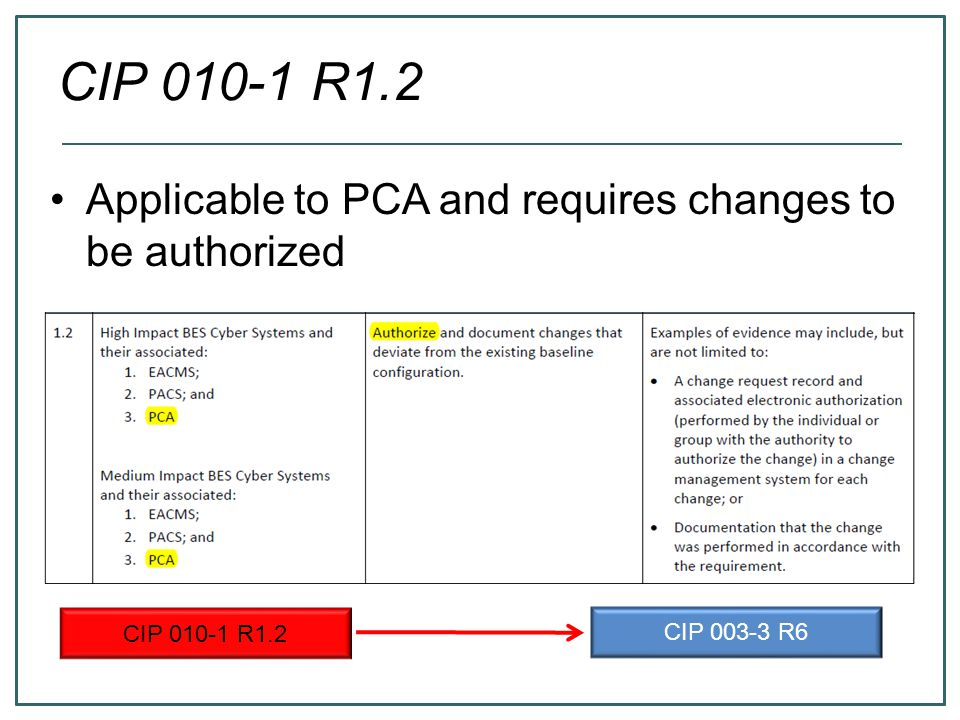 CIP 010-1 R1.2 Applicable to PCA and requires changes to be authorized