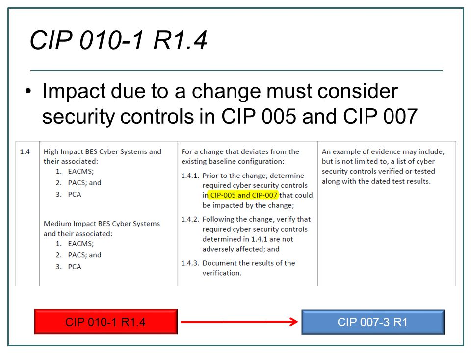 CIP 010-1 R1.4 Impact due to a change must consider security controls in CIP 005 and CIP 007. CIP 010-1 R1.4.