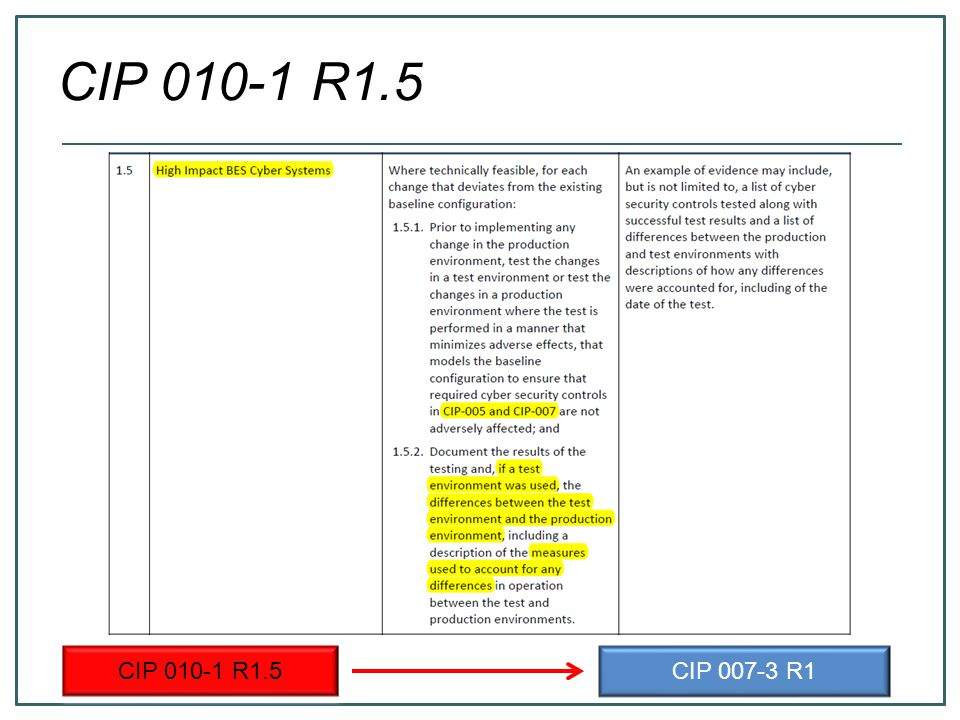 CIP 010-1 R1.5 CIP 010-1 R1.5 CIP 007-3 R1