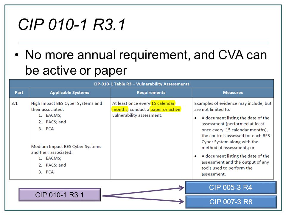 CIP 010-1 R3.1 No more annual requirement, and CVA can be active or paper. CIP 005-3 R4. CIP 010-1 R3.1.