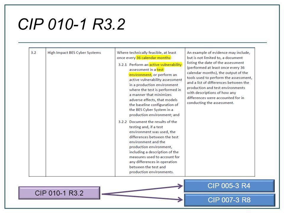 CIP 010-1 R3.2 CIP 005-3 R4 CIP 010-1 R3.2 CIP 007-3 R8