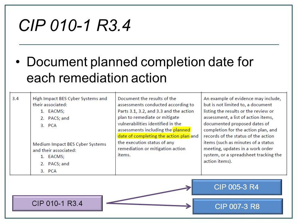 CIP 010-1 R3.4 Document planned completion date for each remediation action. CIP 005-3 R4. CIP 010-1 R3.4.