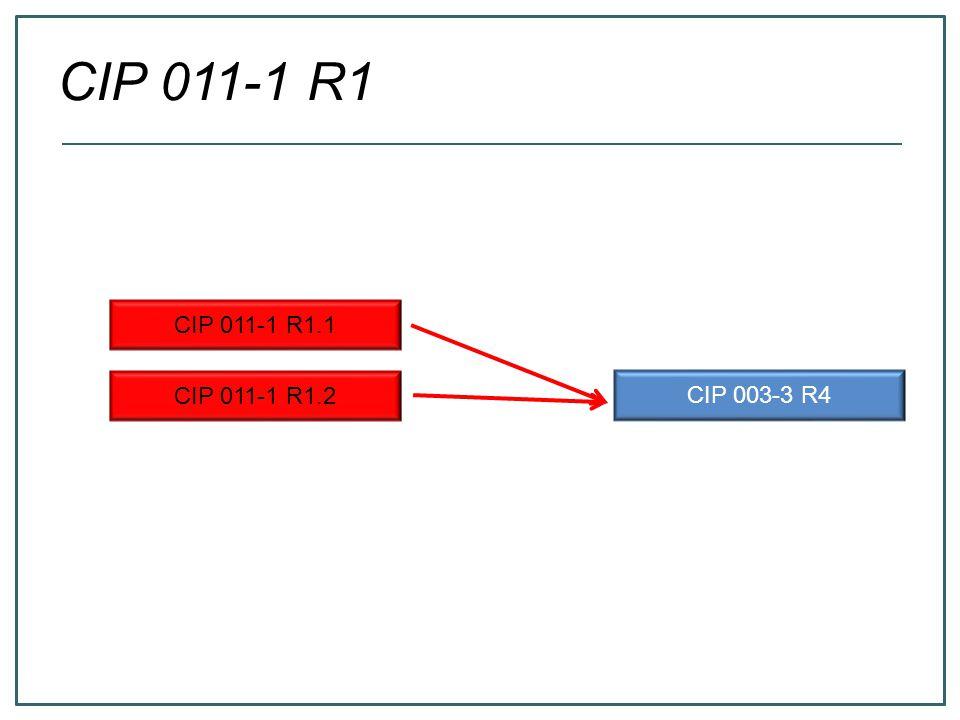 CIP 011-1 R1 CIP 011-1 R1.1 CIP 011-1 R1.2 CIP 003-3 R4