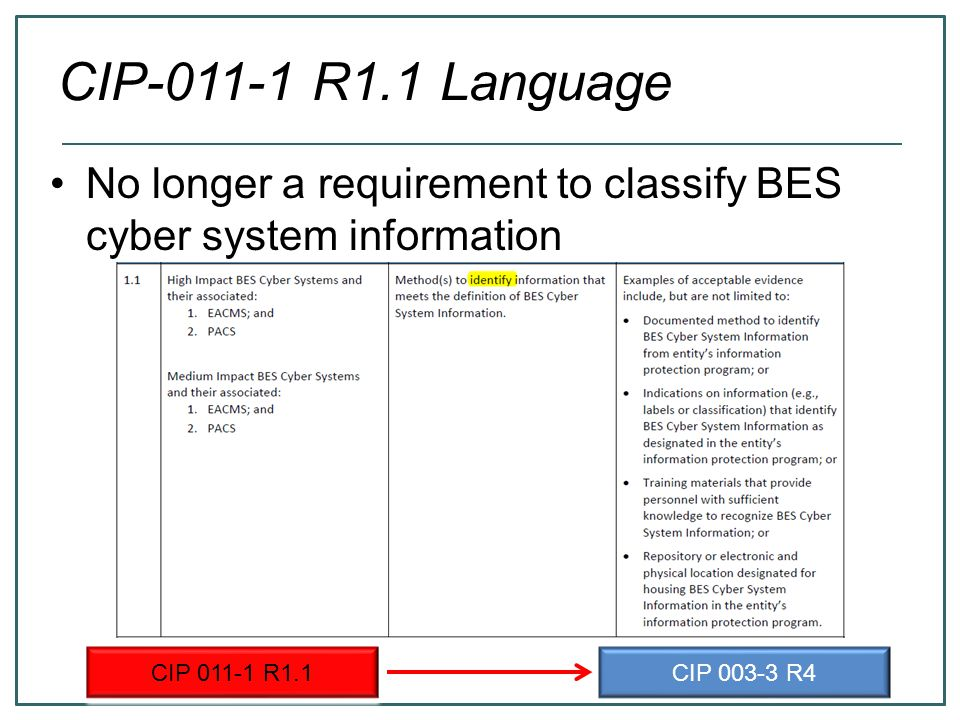 CIP-011-1 R1.1 Language No longer a requirement to classify BES cyber system information. CIP 011-1 R1.1.