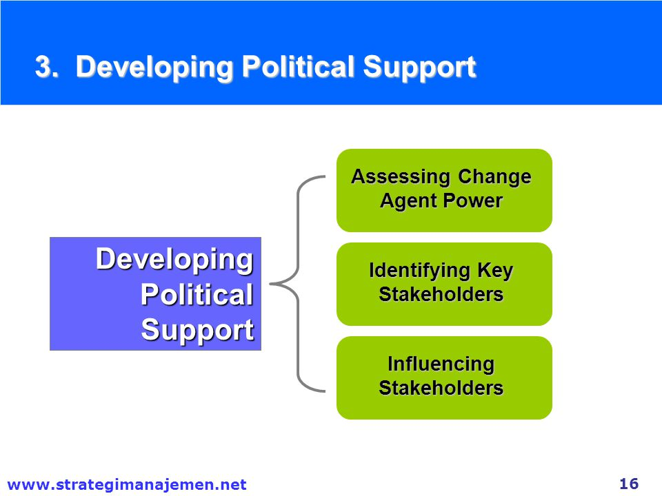 3. Developing Political Support