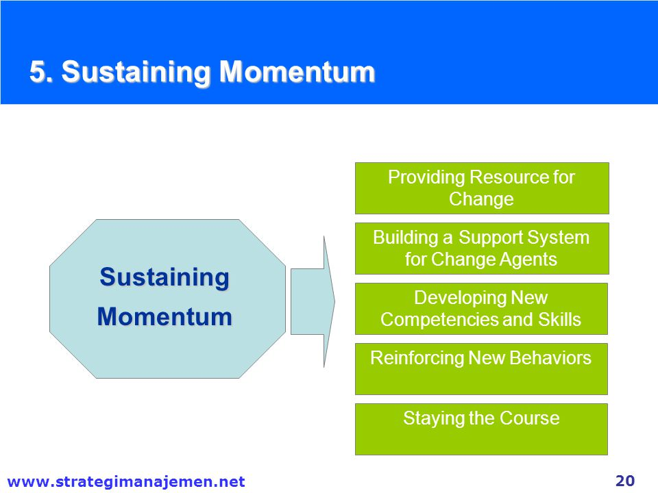 5. Sustaining Momentum Sustaining Momentum