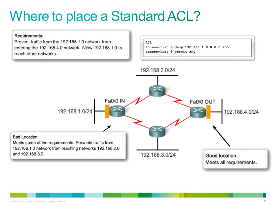 Where to place a Standard ACL