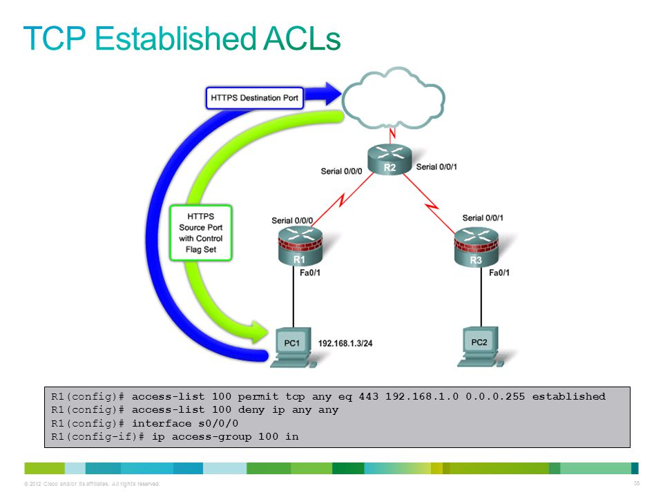 TCP Established ACLs R1(config)# access-list 100 permit tcp any eq 443 192.168.1.0 0.0.0.255 established.
