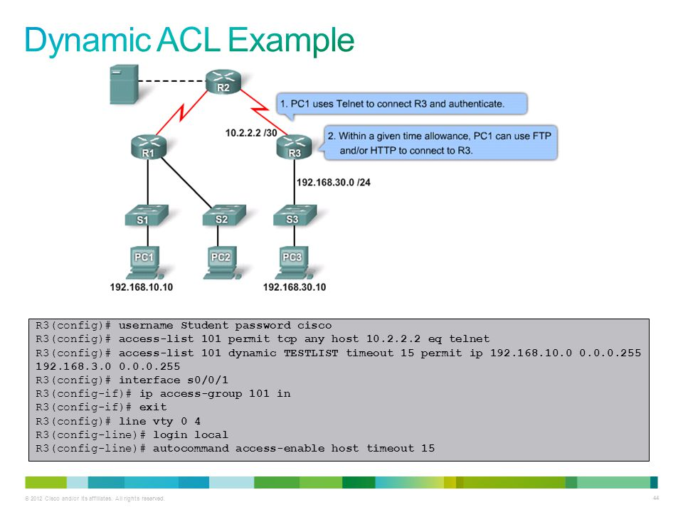 Dynamic ACL Example R3(config)# username Student password cisco