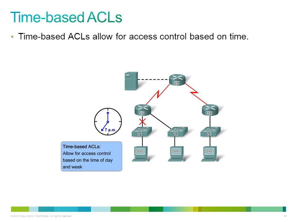 Time-based ACLs Time-based ACLs allow for access control based on time.