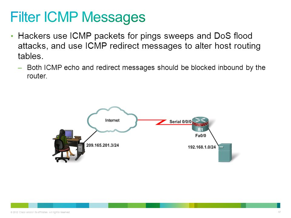 Filter ICMP Messages Hackers use ICMP packets for pings sweeps and DoS flood attacks, and use ICMP redirect messages to alter host routing tables.