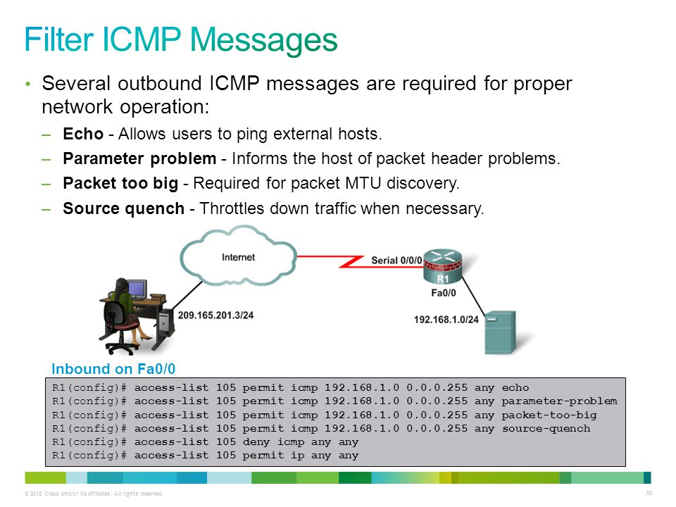 Filter ICMP Messages Several outbound ICMP messages are required for proper network operation: Echo - Allows users to ping external hosts.