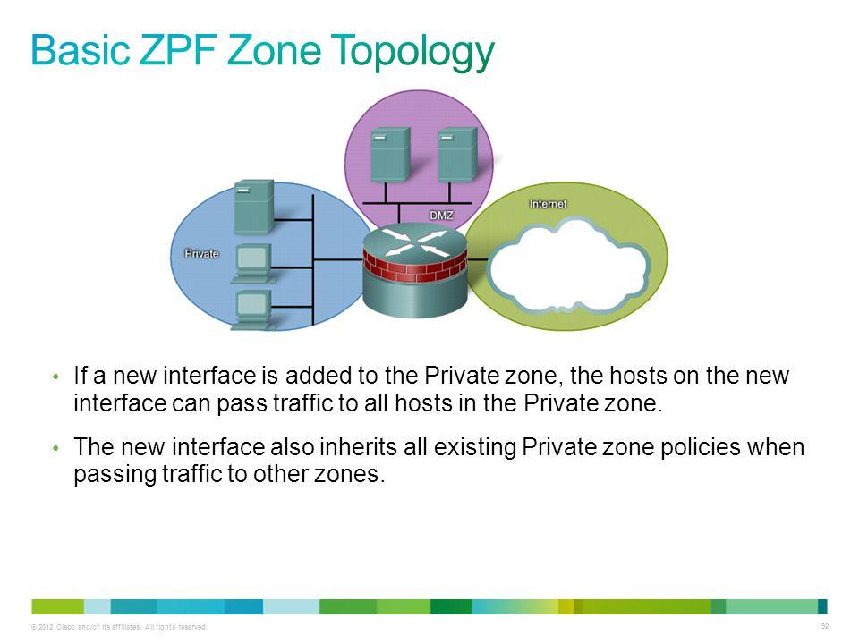Basic ZPF Zone Topology