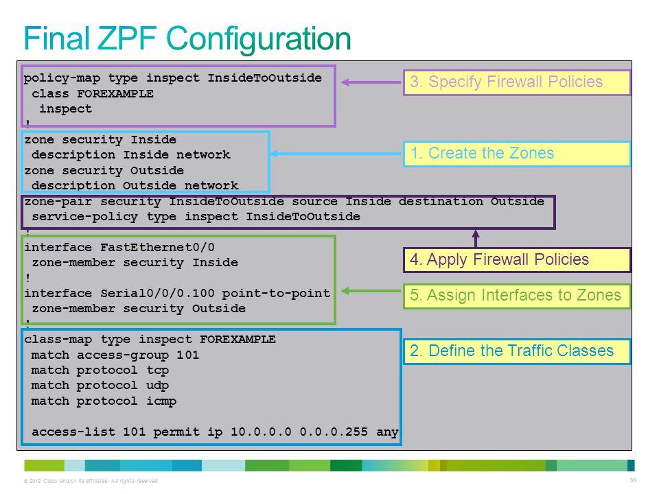 Final ZPF Configuration
