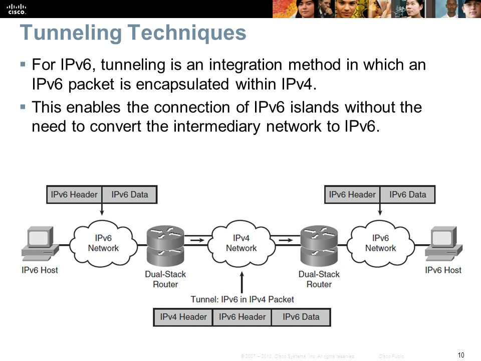 Tunneling Techniques For IPv6, tunneling is an integration method in which an IPv6 packet is encapsulated within IPv4.