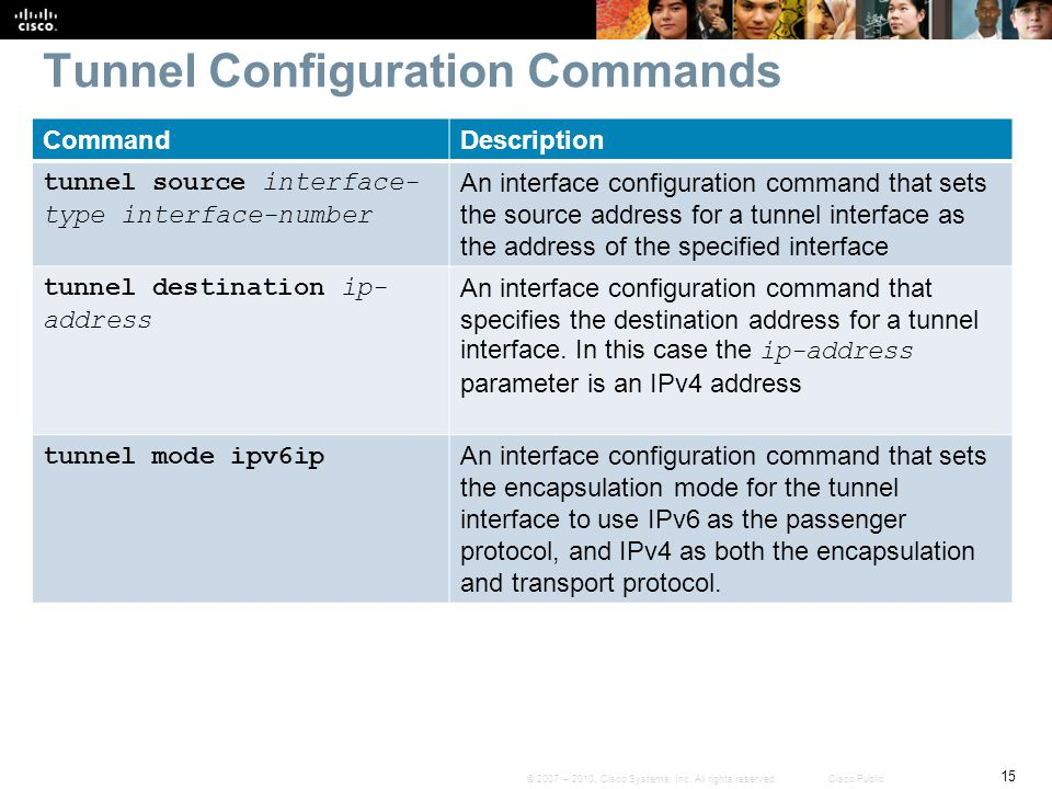 Tunnel Configuration Commands