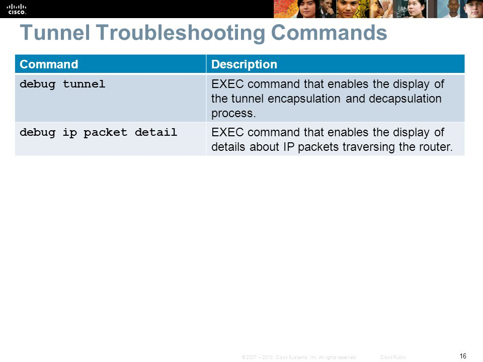 Tunnel Troubleshooting Commands