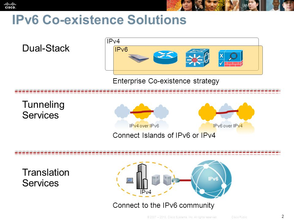 IPv6 Co-existence Solutions