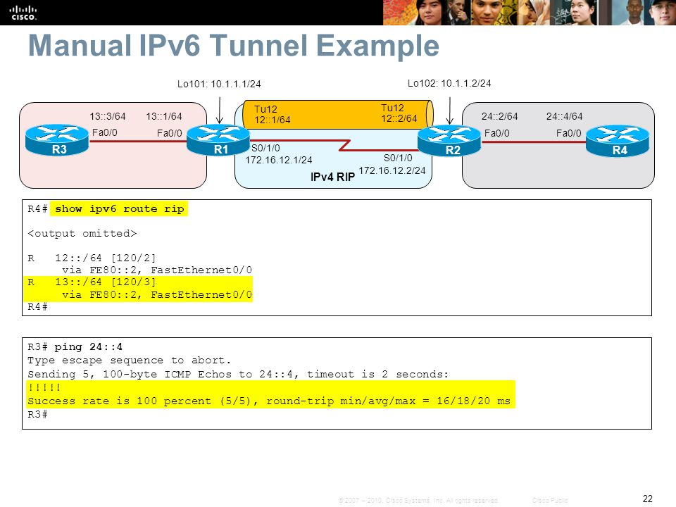 Manual IPv6 Tunnel Example
