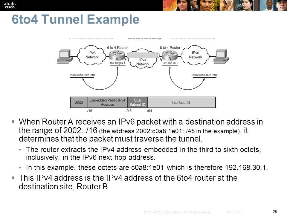 6to4 Tunnel Example