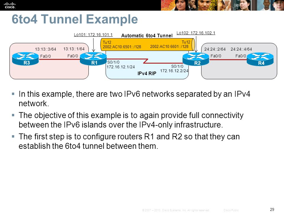 6to4 Tunnel Example Lo101: Automatic 6to4 Tunnel. Lo102: Tu :AC10:6501::/128.
