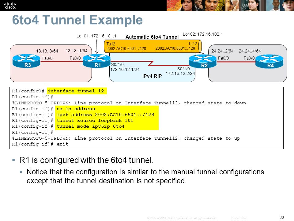 6to4 Tunnel Example R1 is configured with the 6to4 tunnel.
