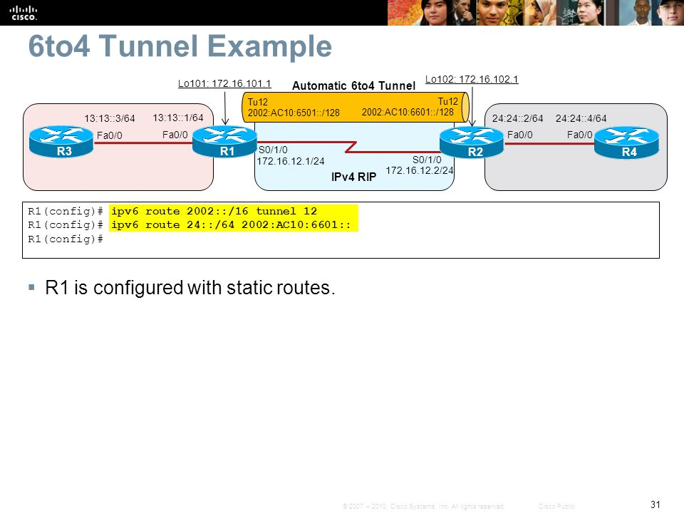 6to4 Tunnel Example R1 is configured with static routes.