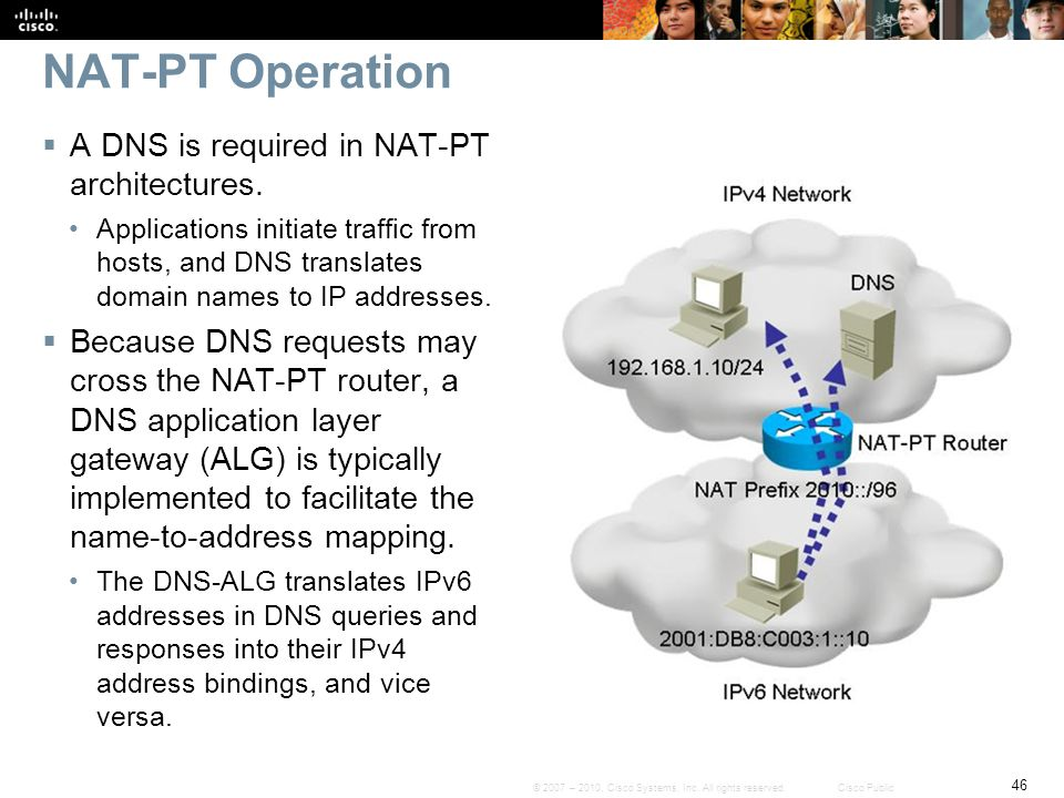 NAT-PT Operation A DNS is required in NAT-PT architectures.
