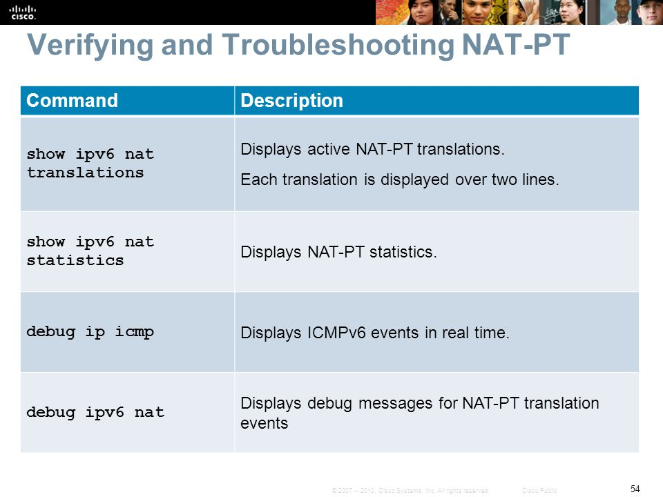 Verifying and Troubleshooting NAT-PT