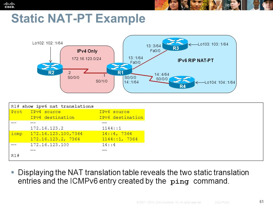 Static NAT-PT Example R1. R3. R4. 172.16.123.0/24. .1. S0/0/0. R2. S0/1/0. Lo102: 102::1/64.