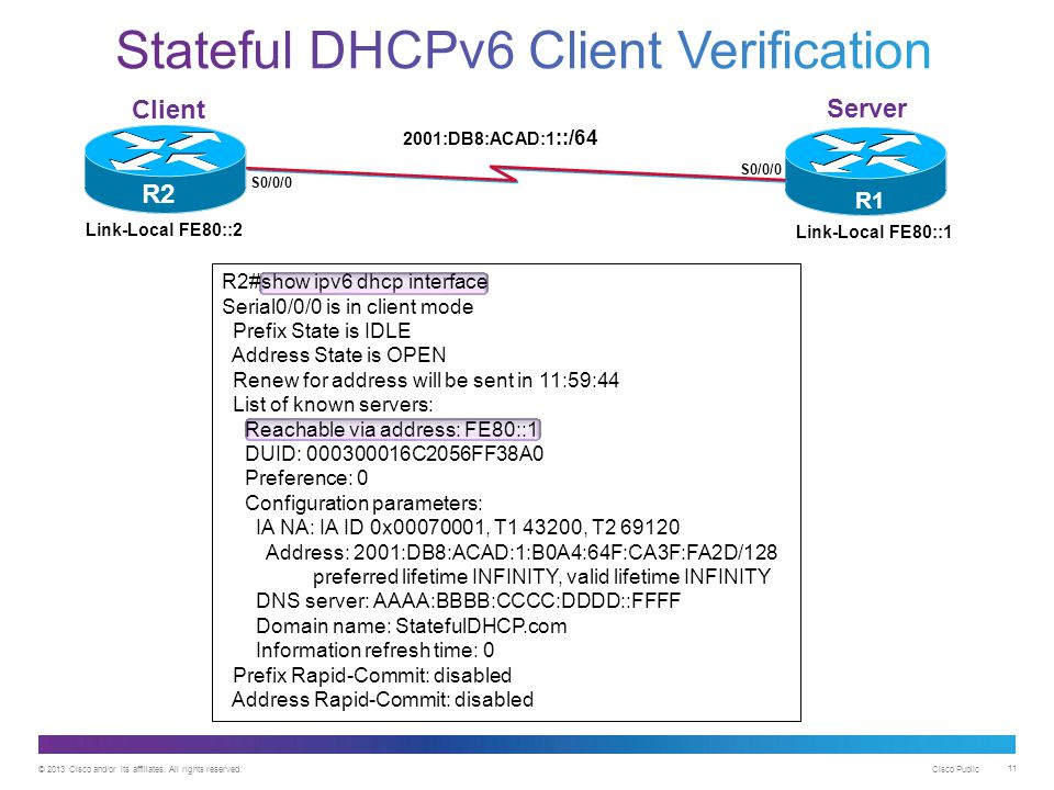 Stateful DHCPv6 Client Verification