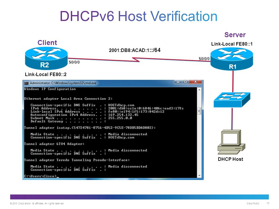DHCPv6 Host Verification