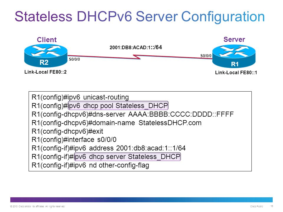 Stateless DHCPv6 Server Configuration