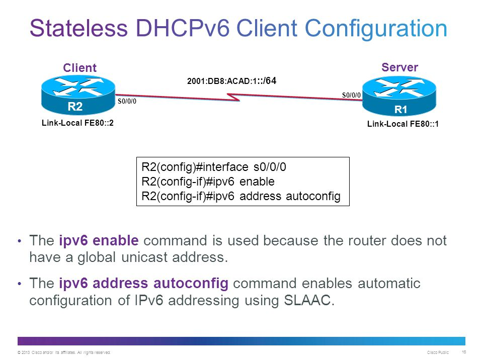 Stateless DHCPv6 Client Configuration