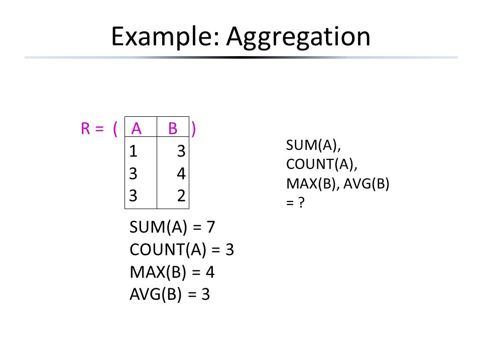 Example: Aggregation R = ( A B ) 1 3 3 4 3 2 SUM(A) = 7 COUNT(A) = 3