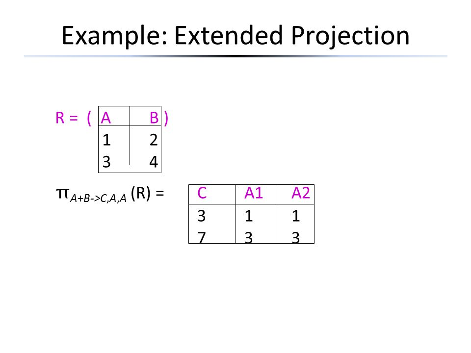 Example: Extended Projection