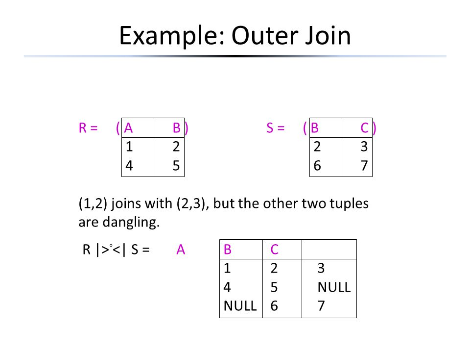 Example: Outer Join R = ( A B ) S = ( B C ) 1 2 2 3 4 5 6 7