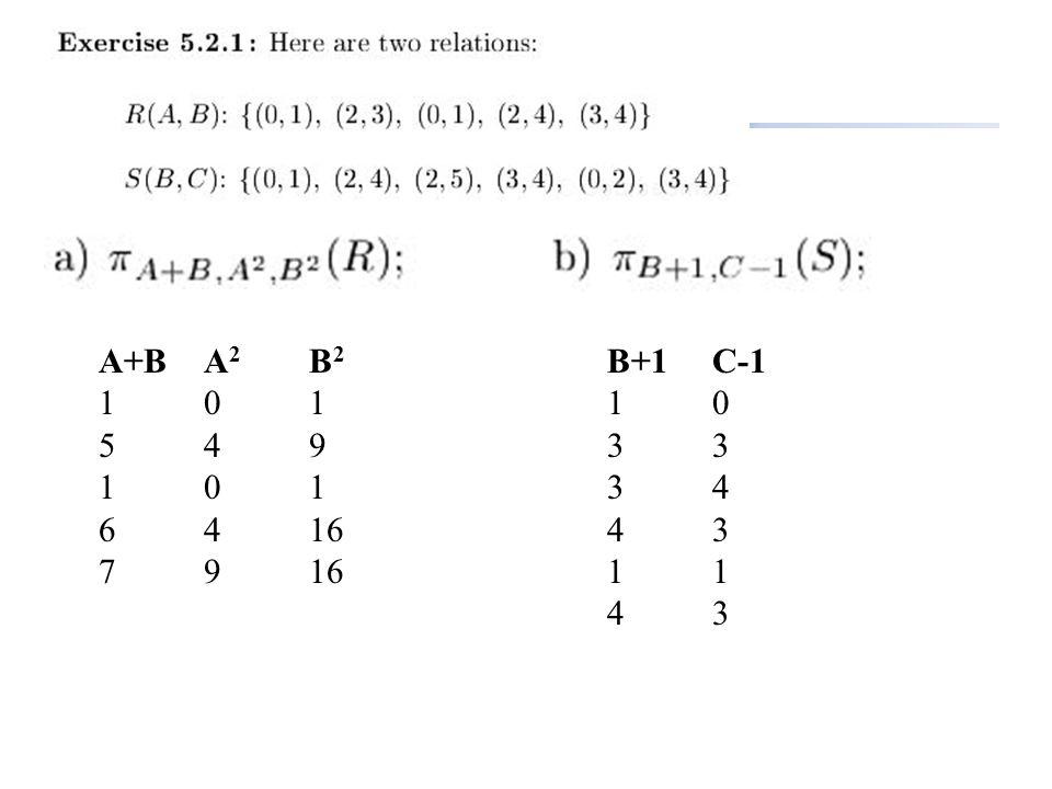 A+B A2 B2 1 0 1 5 4 9 6 4 16 7 9 16 B+1 C-1 1 0 3 3 3 4 4 3 1 1