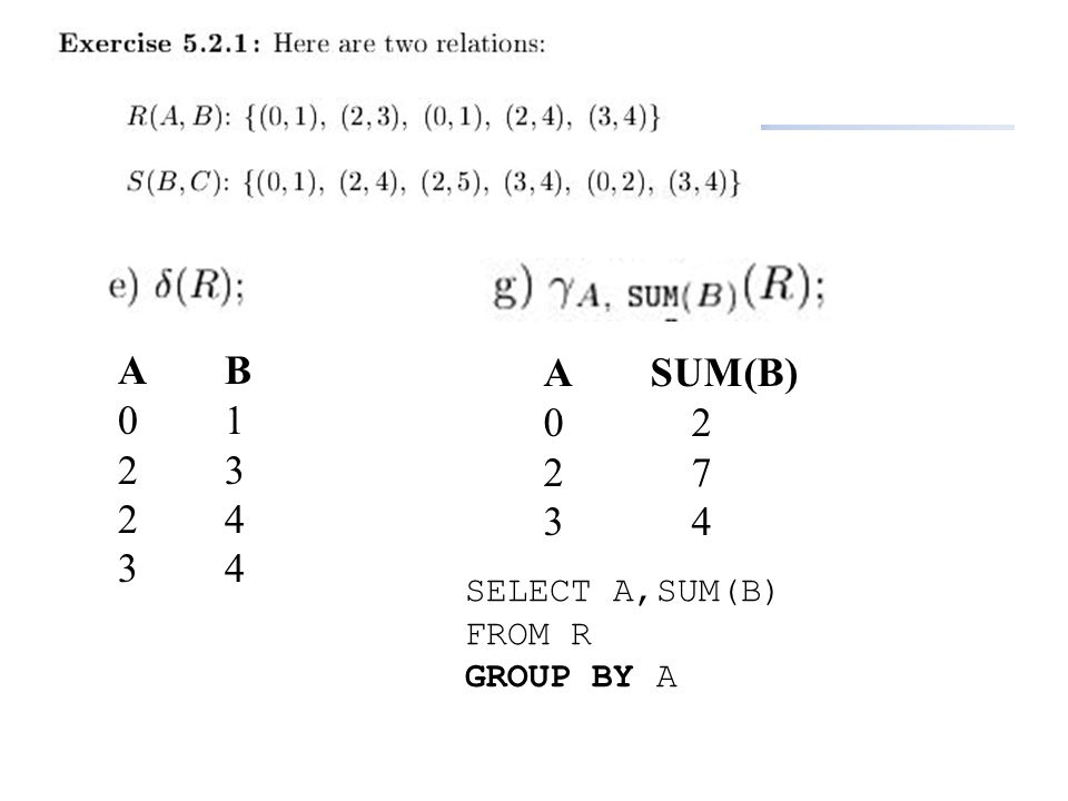 A B 0 1 2 3 2 4 3 4 A SUM(B) 0 2 2 7 3 4 SELECT A,SUM(B) FROM R GROUP BY A