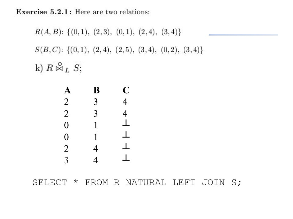 SELECT * FROM R NATURAL LEFT JOIN S;