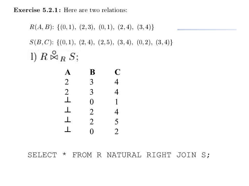 SELECT * FROM R NATURAL RIGHT JOIN S;