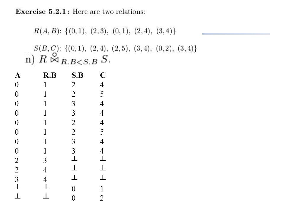 A R.B S.B C 0 1 2 4. 0 1 2 5. 0 1 3 4. 2 3 ┴ ┴ 2 4 ┴ ┴ 3 4 ┴ ┴ ┴ ┴ 0 1. ┴ ┴ 0 2.