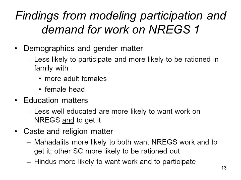 Findings from modeling participation and demand for work on NREGS 1
