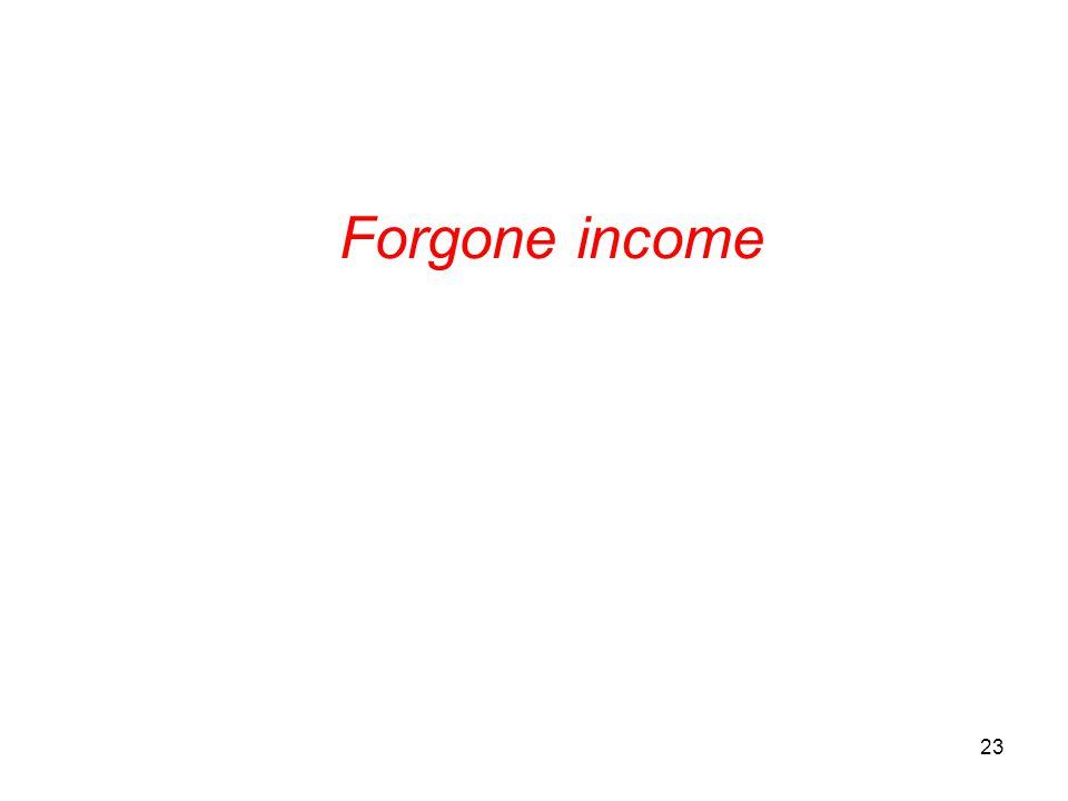 Forgone income
