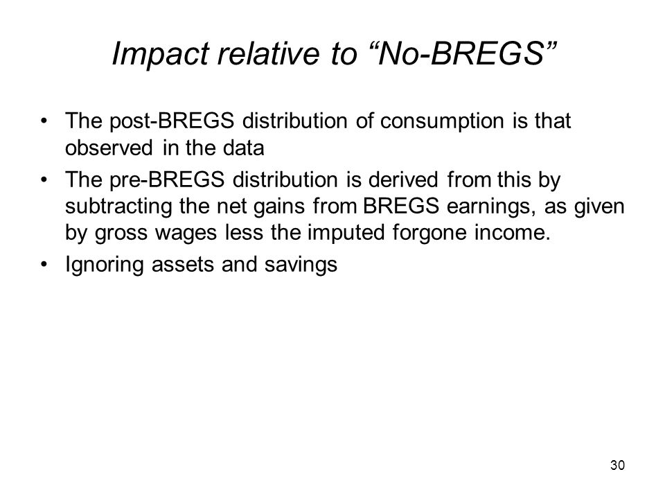 Impact relative to No-BREGS