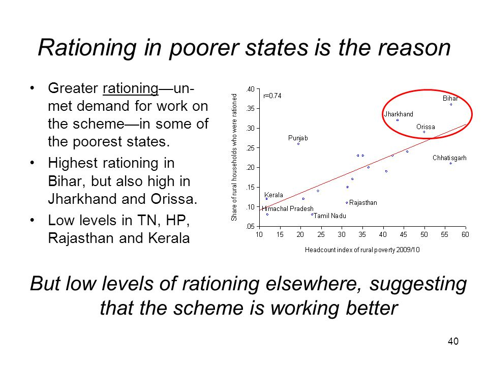 Rationing in poorer states is the reason