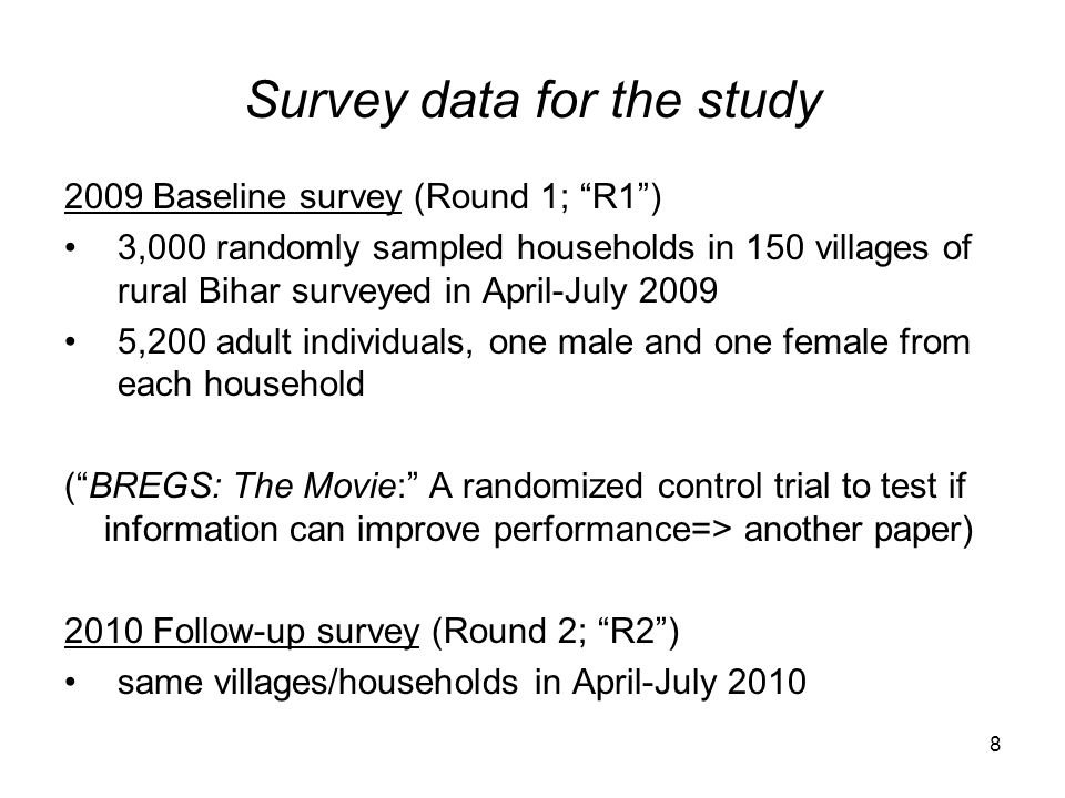 Survey data for the study