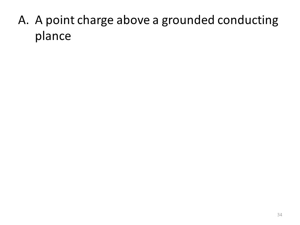 A point charge above a grounded conducting plance